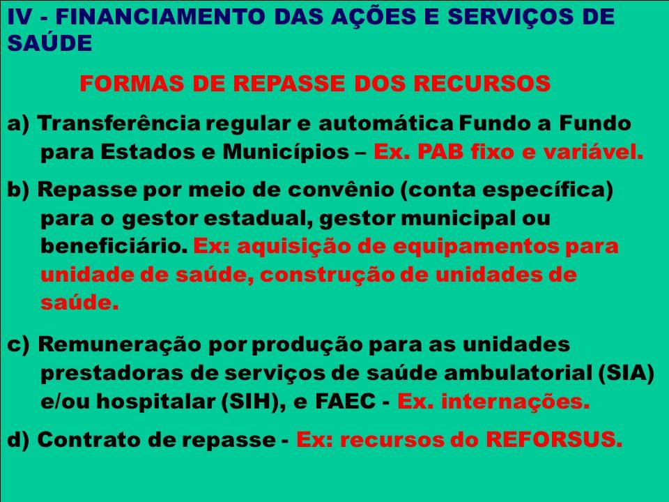 IV - FINANCIAMENTO DAS AÇÕES E SERVIÇOS DE SAÚDE FORMAS DE REPASSE DOS RECURSOS a) Transferência regular e automática Fundo a Fundo para Estados e Mun