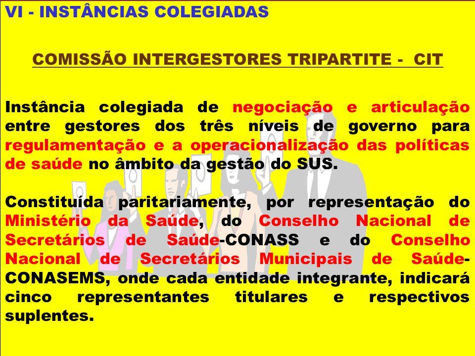 VI - INSTÂNCIAS COLEGIADAS COMISSÃO INTERGESTORES TRIPARTITE - CIT Instância colegiada de negociação e articulação entre gestores dos três níveis de g