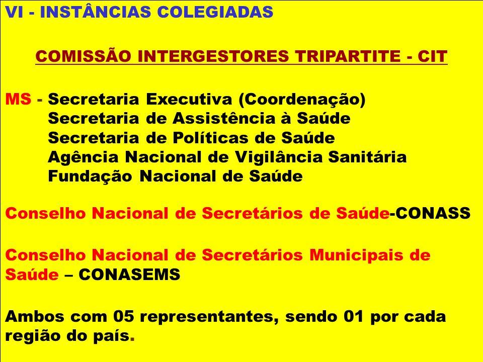 VI - INSTÂNCIAS COLEGIADAS COMISSÃO INTERGESTORES TRIPARTITE - CIT MS - Secretaria Executiva (Coordenação) Secretaria de Assistência à Saúde Secretari