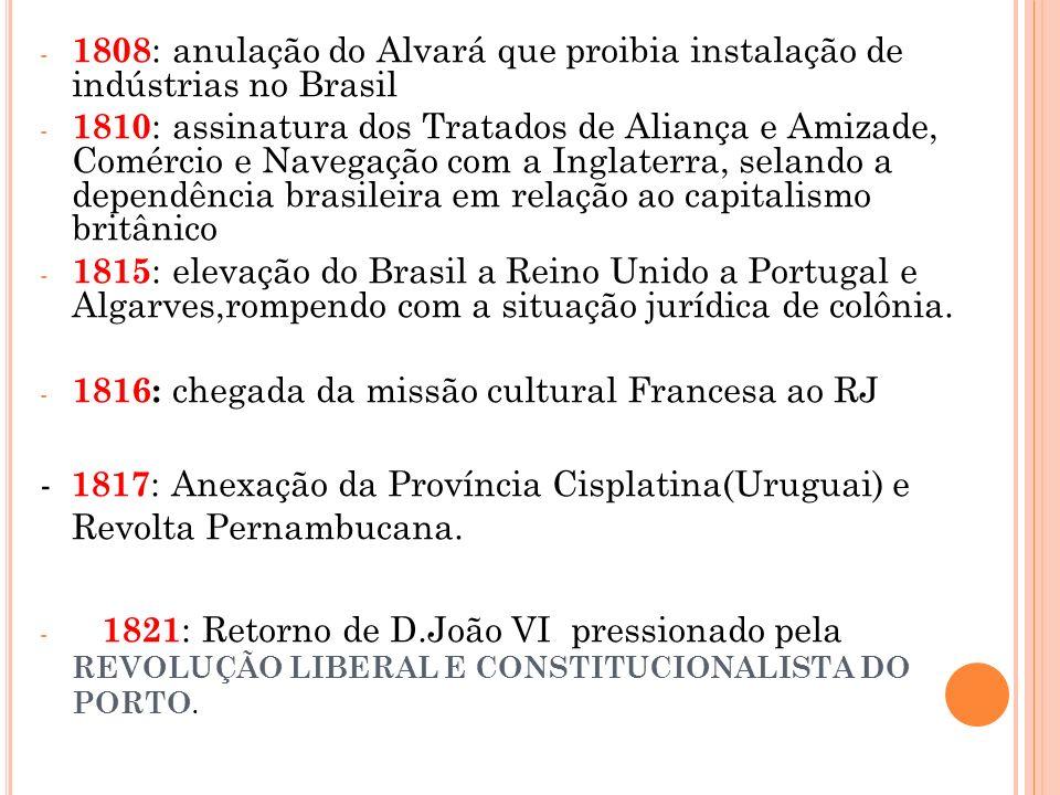 - 1808 : anulação do Alvará que proibia instalação de indústrias no Brasil - 1810 : assinatura dos Tratados de Aliança e Amizade, Comércio e Navegação
