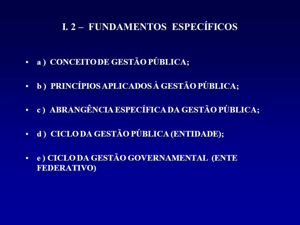 I. 2 – FUNDAMENTOS ESPECÍFICOS a ) CONCEITO DE GESTÃO PÚBLICA; b ) PRINCÍPIOS APLICADOS À GESTÃO PÚBLICA; c ) ABRANGÊNCIA ESPECÍFICA DA GESTÃO PÚBLICA