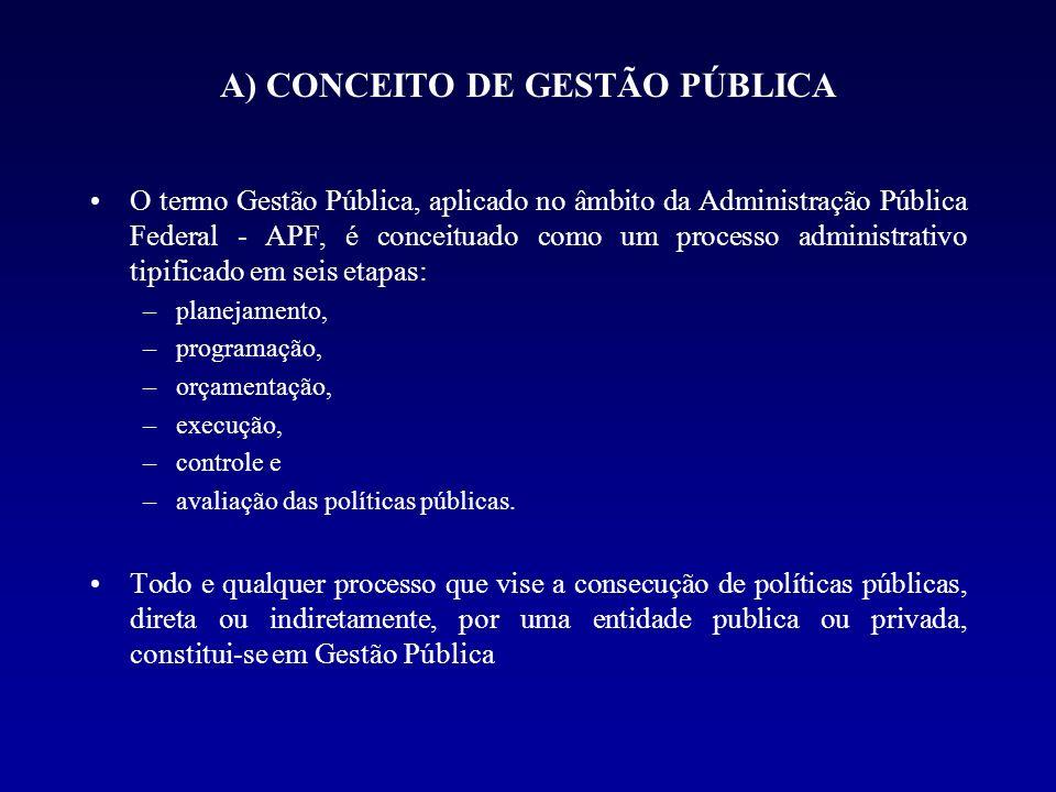 A) CONCEITO DE GESTÃO PÚBLICA O termo Gestão Pública, aplicado no âmbito da Administração Pública Federal - APF, é conceituado como um processo admini