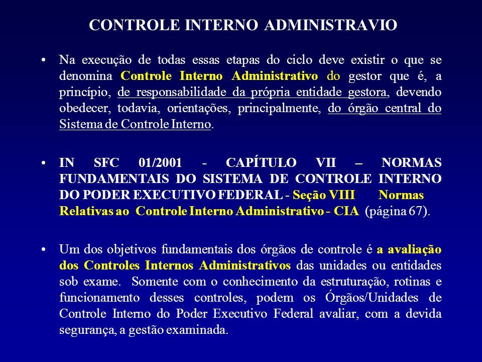 CONTROLE INTERNO ADMINISTRAVIO Na execução de todas essas etapas do ciclo deve existir o que se denomina Controle Interno Administrativo do gestor que