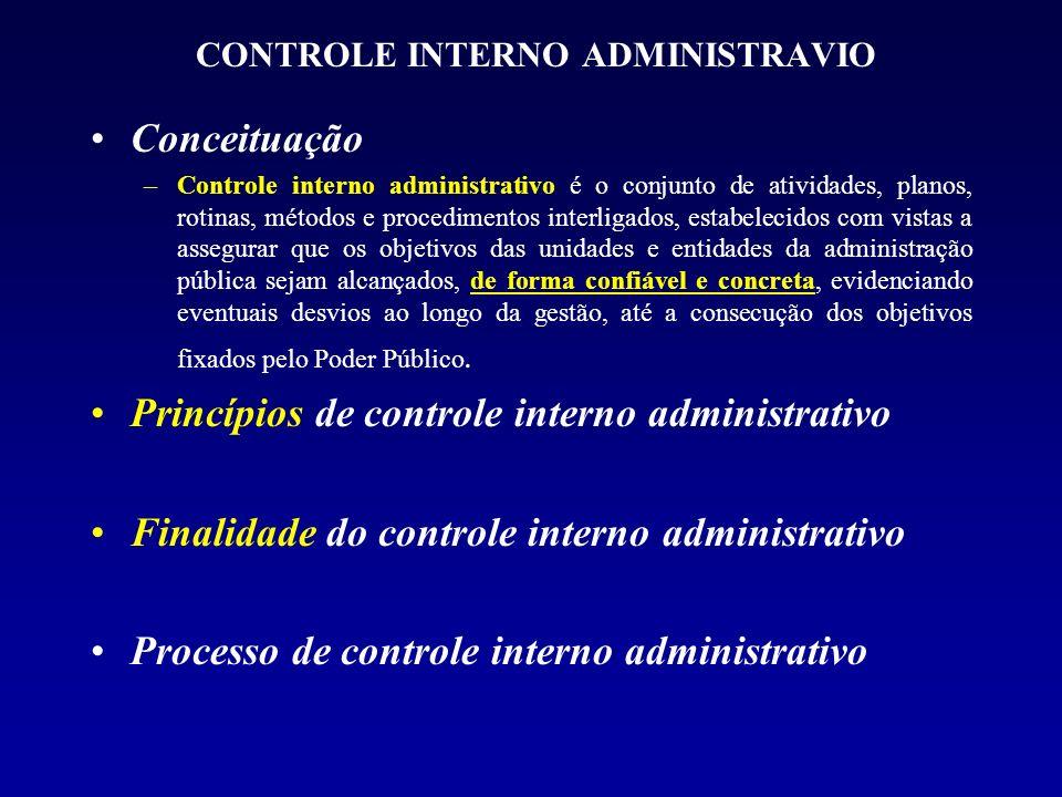 CONTROLE INTERNO ADMINISTRAVIO Conceituação –Controle interno administrativo é o conjunto de atividades, planos, rotinas, métodos e procedimentos inte