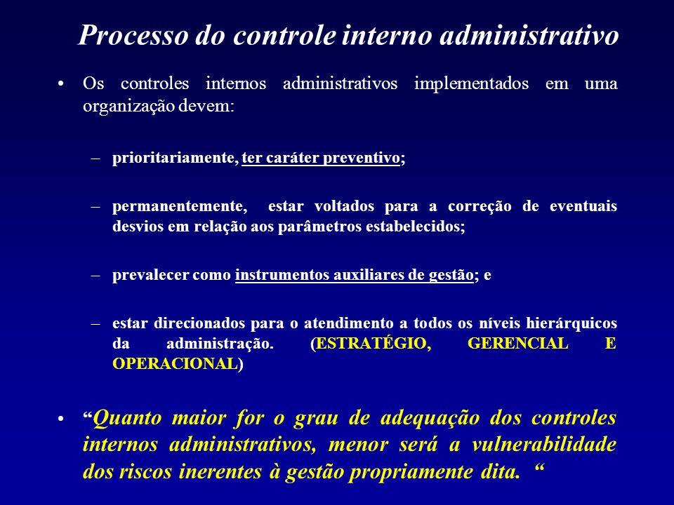 Processo do controle interno administrativo Os controles internos administrativos implementados em uma organização devem: –prioritariamente, ter carát