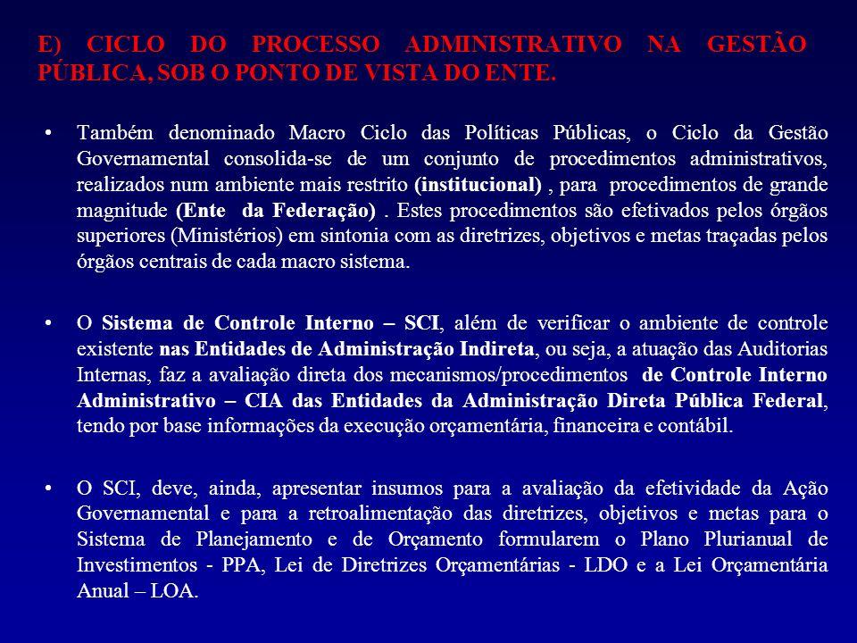 Também denominado Macro Ciclo das Políticas Públicas, o Ciclo da Gestão Governamental consolida-se de um conjunto de procedimentos administrativos, re