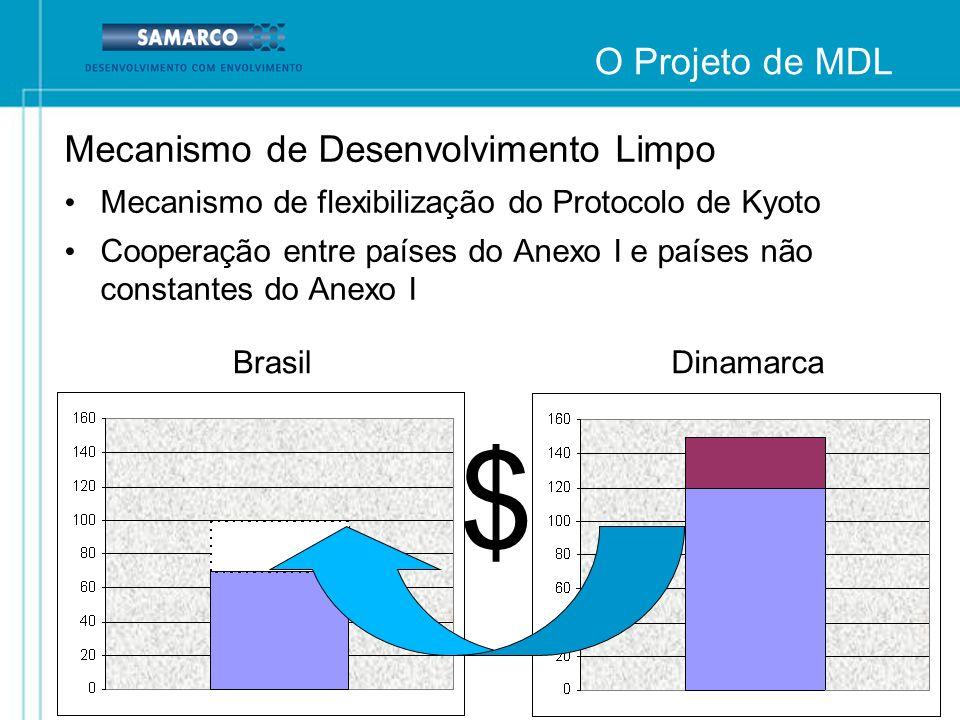 O Projeto de MDL Contexto do projeto da Samarco: Início do projeto: 2008 ACM009 – Metodologia consolidada de linha de base para substituição de carvão mineral ou combustível derivado de petróleo para gás natural; Substituir parte do óleo BPF por gás natural, no processo de endurecimento das pelotas; Redução de 157.000 ton CO 2 e/ ano Status atual: Aprovado com ressalvas pela Entidade Nacional Designada