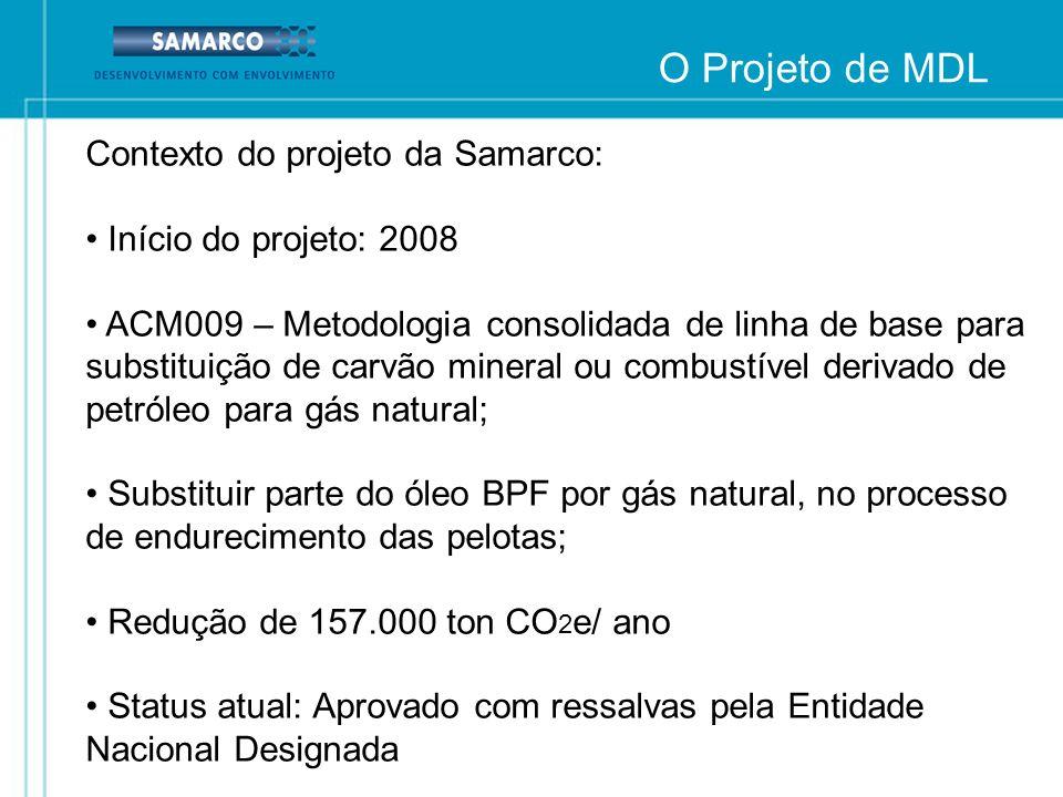 O Projeto de MDL Contexto do projeto da Samarco: Início do projeto: 2008 ACM009 – Metodologia consolidada de linha de base para substituição de carvão