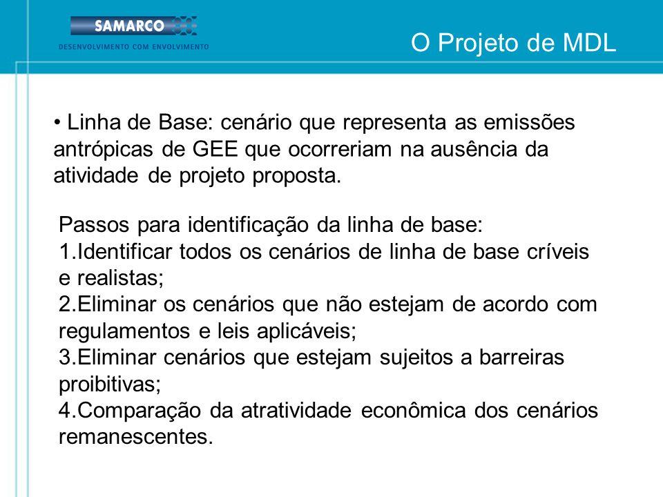 O Projeto de MDL Linha de Base: cenário que representa as emissões antrópicas de GEE que ocorreriam na ausência da atividade de projeto proposta. Pass