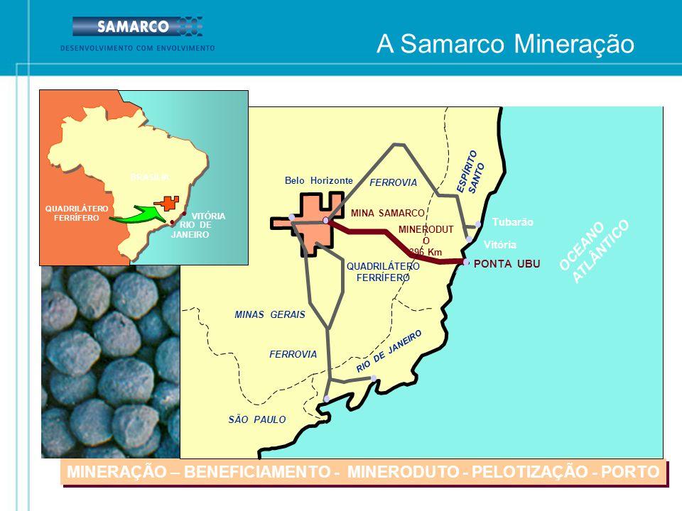A Samarco Mineração Processo integrado de produção