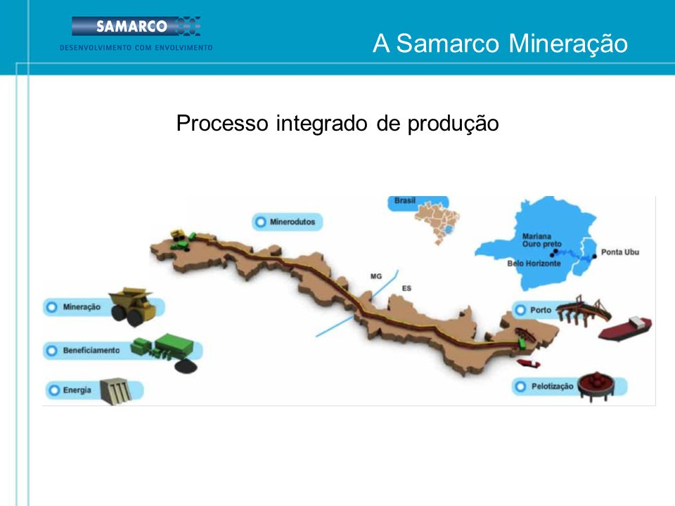 A Samarco Mineração 50% Empregados Vendas de pelotas (MT) Finos Total (Pelotas + Finos) Faturamento Bruto (US$ Milhões) 14732032 14,316,3200720082009 1,90,6 16,2 12702349 1987 16,8 1,6 18,416,9 1405