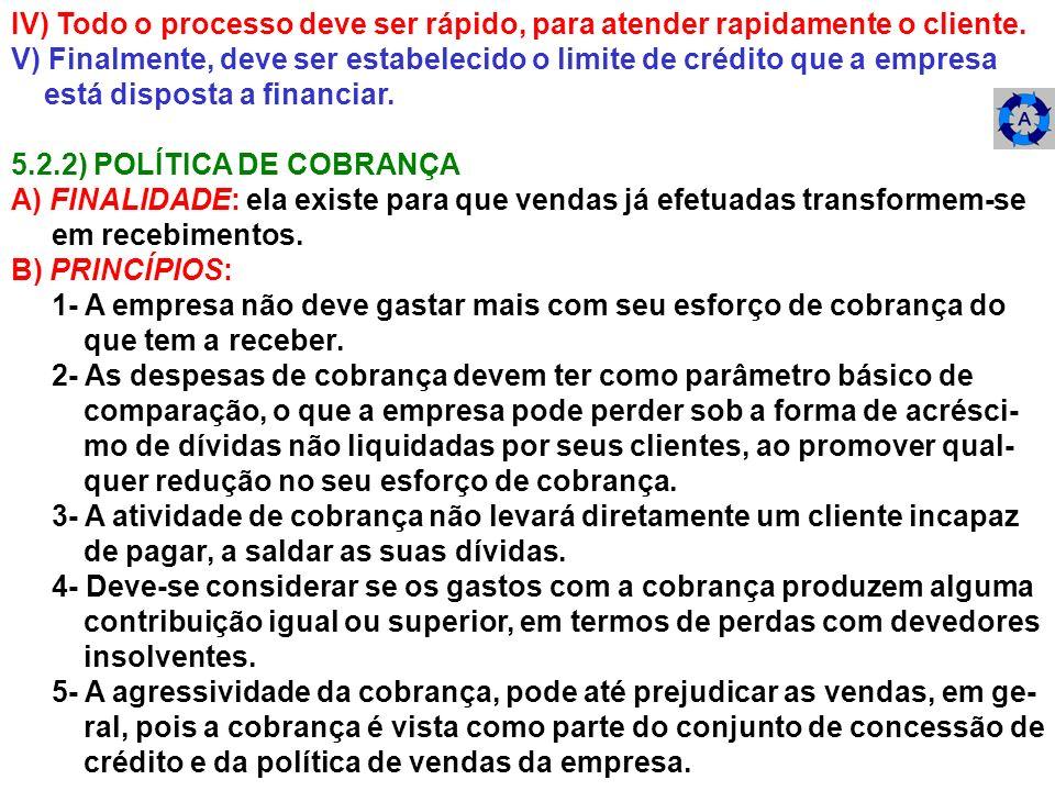IV) Todo o processo deve ser rápido, para atender rapidamente o cliente. V) Finalmente, deve ser estabelecido o limite de crédito que a empresa está d