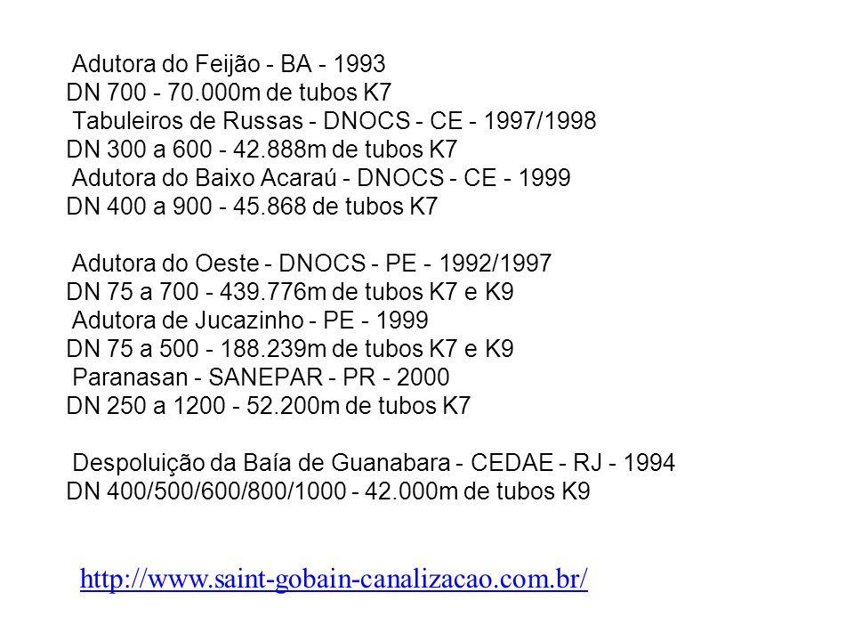Adutora do Feijão - BA - 1993 DN 700 - 70.000m de tubos K7 Tabuleiros de Russas - DNOCS - CE - 1997/1998 DN 300 a 600 - 42.888m de tubos K7 Adutora do