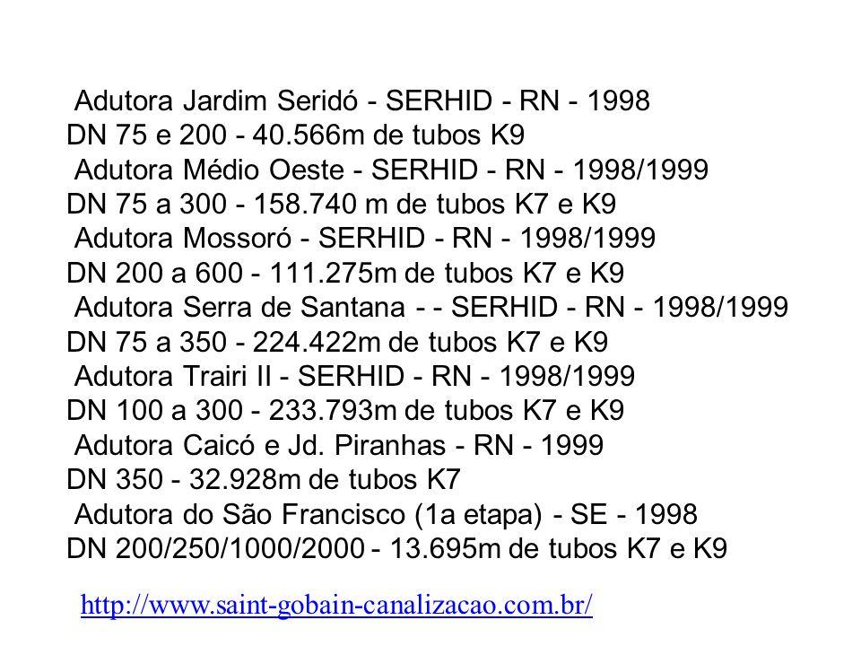 Adutora Jardim Seridó - SERHID - RN - 1998 DN 75 e 200 - 40.566m de tubos K9 Adutora Médio Oeste - SERHID - RN - 1998/1999 DN 75 a 300 - 158.740 m de