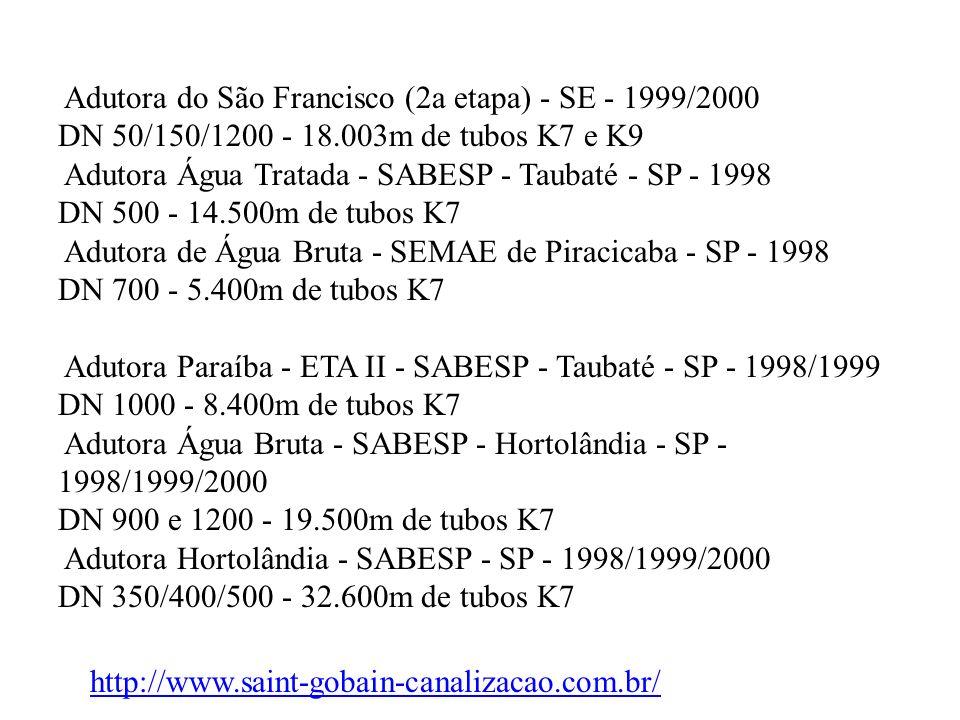 Adutora do São Francisco (2a etapa) - SE - 1999/2000 DN 50/150/1200 - 18.003m de tubos K7 e K9 Adutora Água Tratada - SABESP - Taubaté - SP - 1998 DN