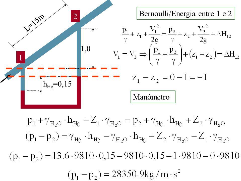 1,0 h Hg =0,15 1 2 Bernoulli/Energia entre 1 e 2 L=15m Manômetro