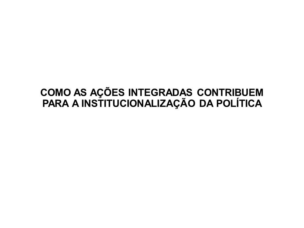 COMO AS AÇÕES INTEGRADAS CONTRIBUEM PARA A INSTITUCIONALIZAÇÃO DA POLÍTICA