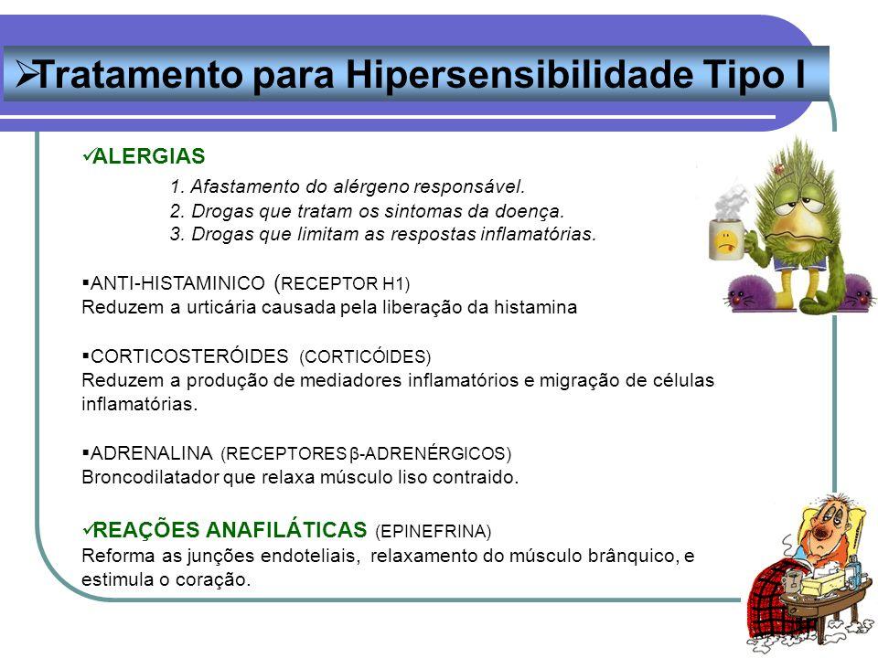 Tratamento para Hipersensibilidade Tipo I ALERGIAS 1. Afastamento do alérgeno responsável. 2. Drogas que tratam os sintomas da doença. 3. Drogas que l