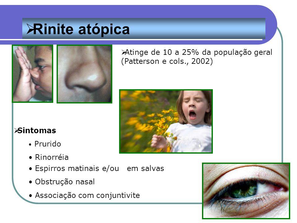 Rinite atópica Sintomas Prurido Rinorréia Espirros matinais e/ou em salvas Obstrução nasal Associação com conjuntivite Atinge de 10 a 25% da população
