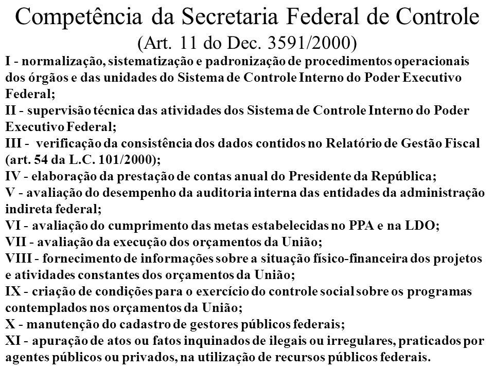 Competência da Secretaria Federal de Controle (Art. 11 do Dec. 3591/2000) I - normalização, sistematização e padronização de procedimentos operacionai