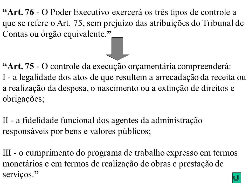 Art. 76 - O Poder Executivo exercerá os três tipos de controle a que se refere o Art. 75, sem prejuízo das atribuições do Tribunal de Contas ou órgão
