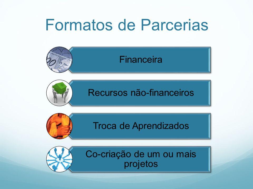 Formatos de Parcerias Financeira Recursos não-financeiros Troca de Aprendizados Co-criação de um ou mais projetos