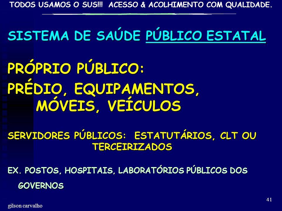 TODOS USAMOS O SUS!!! ACESSO & ACOLHIMENTO COM QUALIDADE. gilson carvalho 41 SISTEMA DE SAÚDE PÚBLICO ESTATAL PRÓPRIO PÚBLICO: PRÉDIO, EQUIPAMENTOS, M