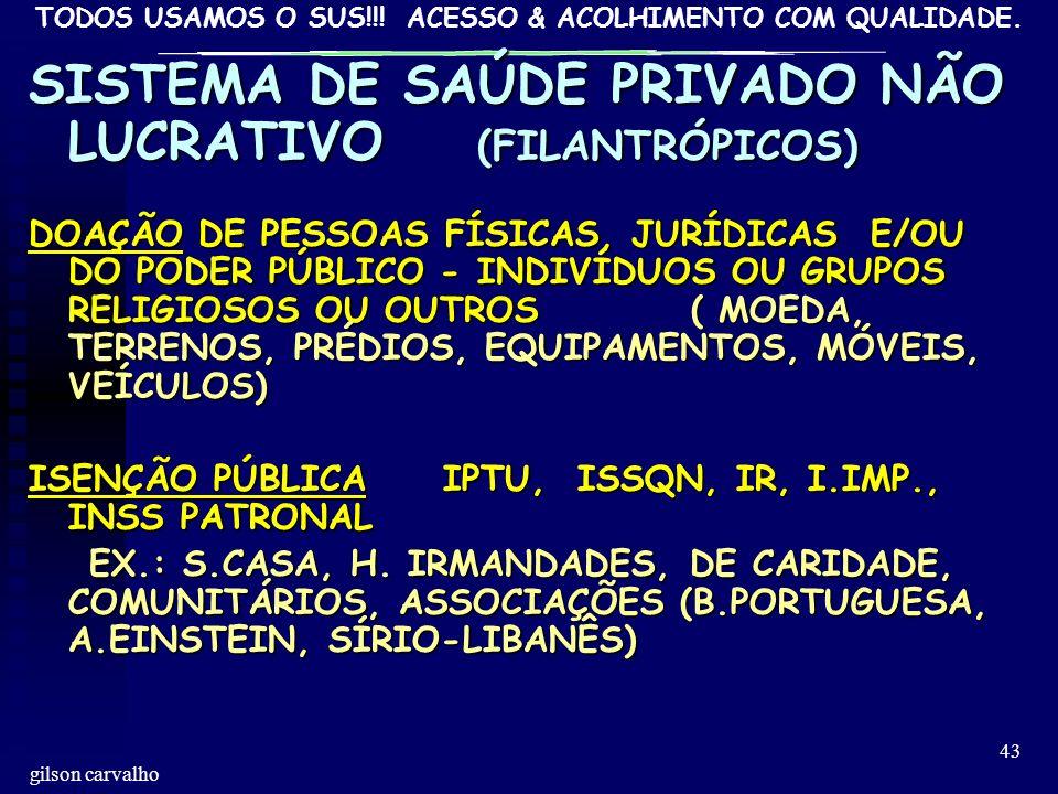 TODOS USAMOS O SUS!!! ACESSO & ACOLHIMENTO COM QUALIDADE. gilson carvalho 43 SISTEMA DE SAÚDE PRIVADO NÃO LUCRATIVO (FILANTRÓPICOS) DOAÇÃO DE PESSOAS