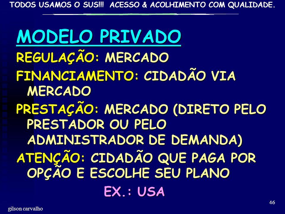 TODOS USAMOS O SUS!!! ACESSO & ACOLHIMENTO COM QUALIDADE. gilson carvalho 46 MODELO PRIVADO REGULAÇÃO: MERCADO FINANCIAMENTO: CIDADÃO VIA MERCADO PRES