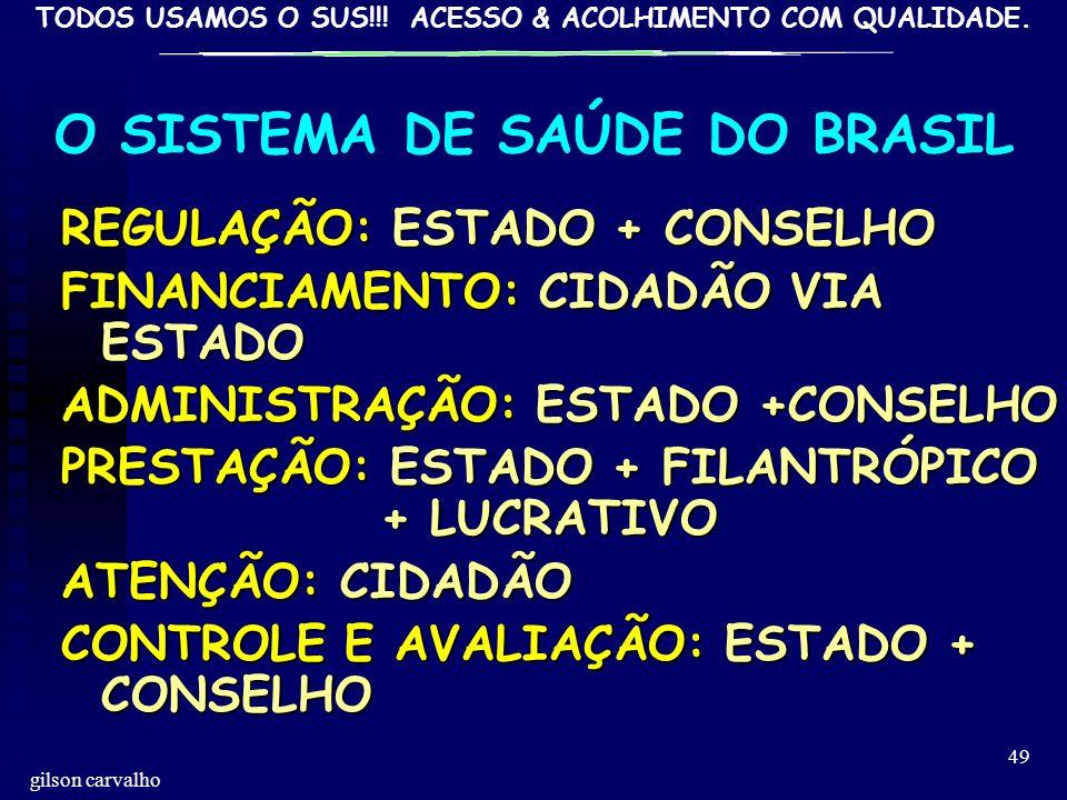 TODOS USAMOS O SUS!!! ACESSO & ACOLHIMENTO COM QUALIDADE. gilson carvalho 49 O SISTEMA DE SAÚDE DO BRASIL REGULAÇÃO: ESTADO + CONSELHO FINANCIAMENTO: