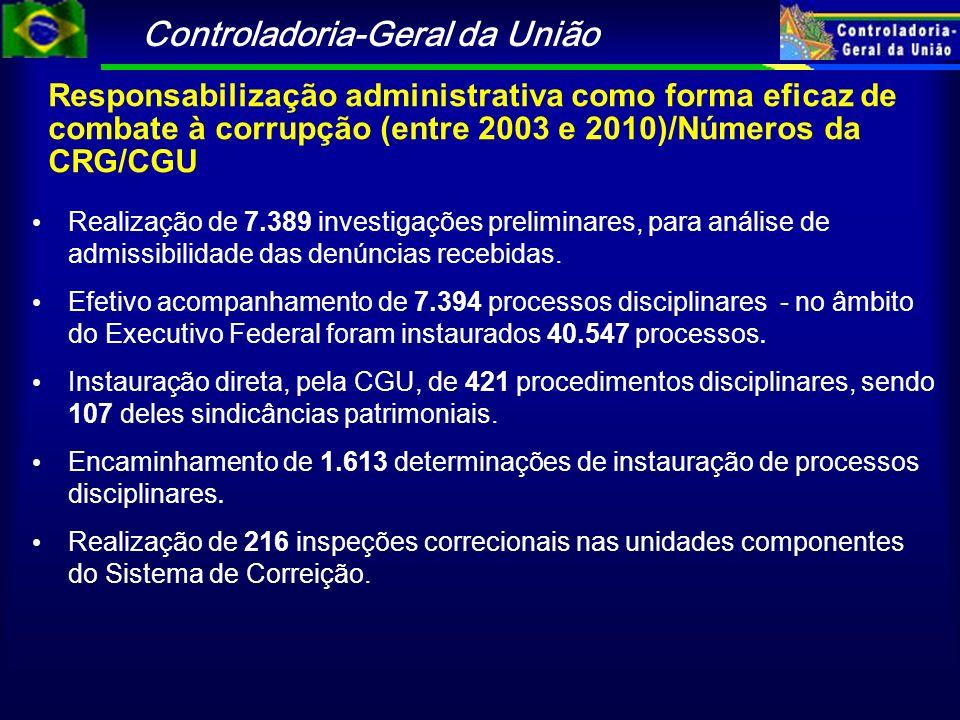 Controladoria-Geral da União Responsabilização administrativa como forma eficaz de combate à corrupção (entre 2003 e 2010)/Números da CRG/CGU Realizaç