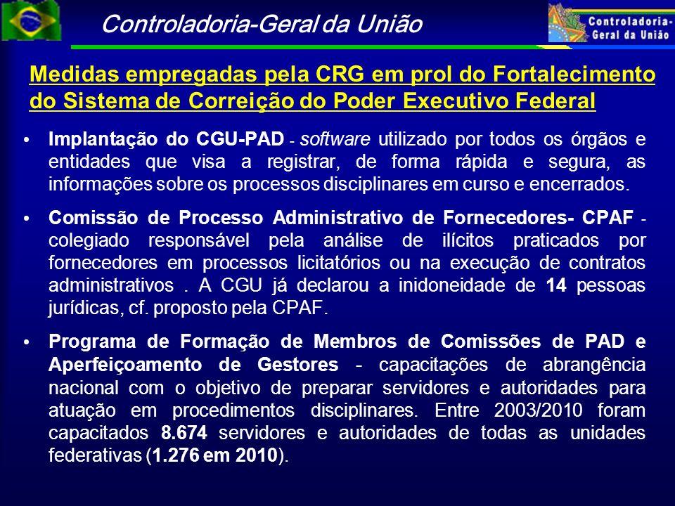 Controladoria-Geral da União Medidas empregadas pela CRG em prol do Fortalecimento do Sistema de Correição do Poder Executivo Federal Implantação do C