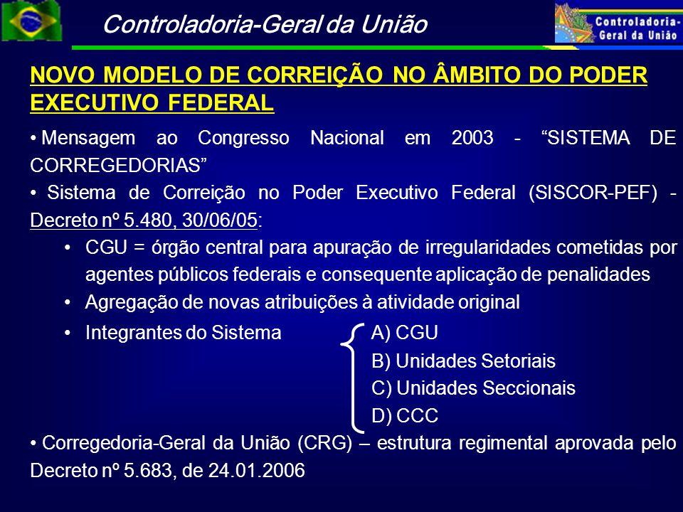 Controladoria-Geral da União NOVO MODELO DE CORREIÇÃO NO ÂMBITO DO PODER EXECUTIVO FEDERAL Mensagem ao Congresso Nacional em 2003 - SISTEMA DE CORREGE
