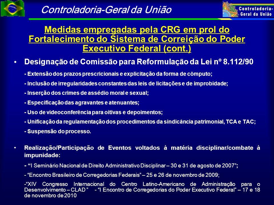 Controladoria-Geral da União Medidas empregadas pela CRG em prol do Fortalecimento do Sistema de Correição do Poder Executivo Federal (cont.) Designaç