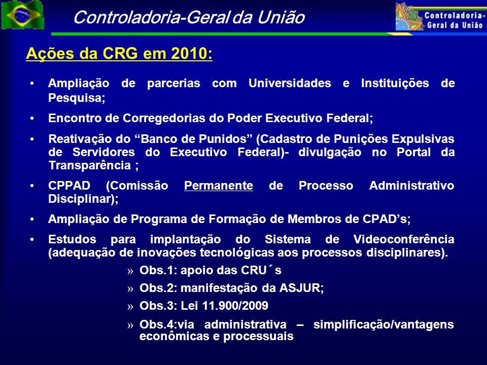 Controladoria-Geral da União Ações da CRG em 2010: Ampliação de parcerias com Universidades e Instituições de Pesquisa; Encontro de Corregedorias do P