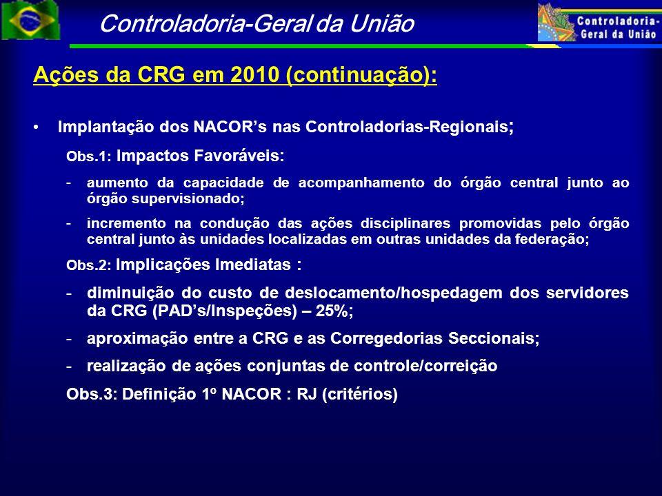 Controladoria-Geral da União Ações da CRG em 2010 (continuação): Implantação dos NACORs nas Controladorias-Regionais ; Obs.1: Impactos Favoráveis: -au