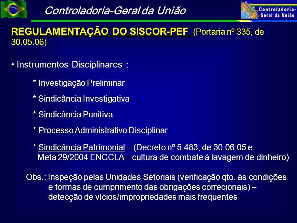 Controladoria-Geral da União REGULAMENTAÇÃO DO SISCOR-PEF (Portaria nº 335, de 30.05.06) Instrumentos Disciplinares : * Investigação Preliminar * Sind