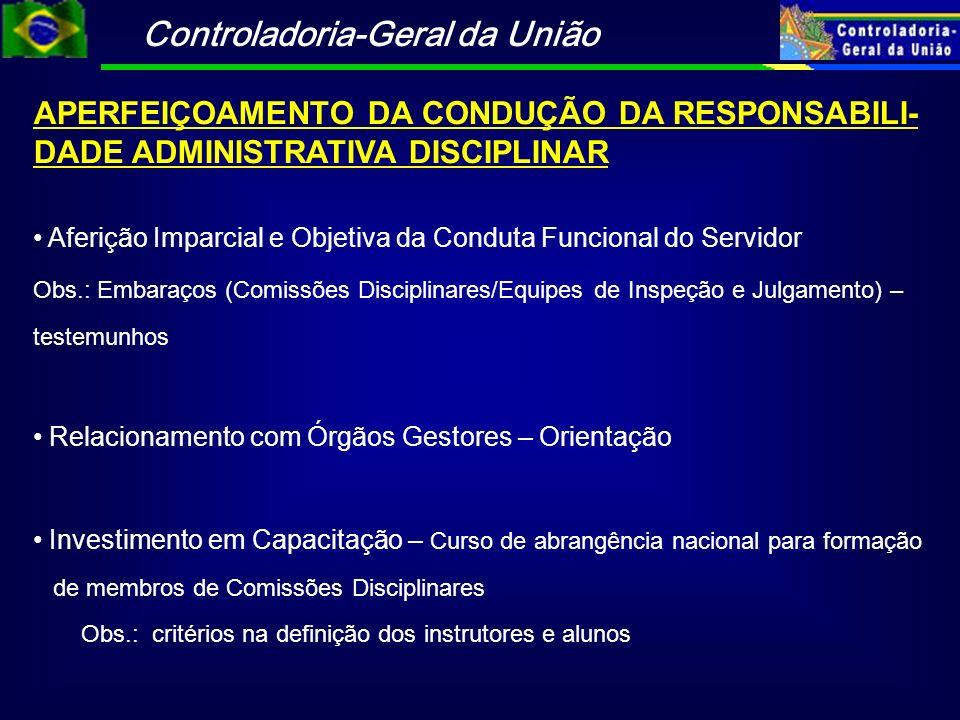 Controladoria-Geral da União APERFEIÇOAMENTO DA CONDUÇÃO DA RESPONSABILI- DADE ADMINISTRATIVA DISCIPLINAR Aferição Imparcial e Objetiva da Conduta Fun