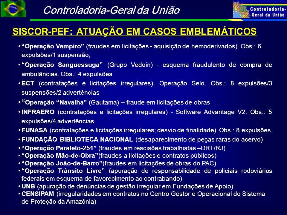Controladoria-Geral da União SISCOR-PEF: ATUAÇÃO EM CASOS EMBLEMÁTICOS Operação Vampiro (fraudes em licitações - aquisição de hemoderivados). Obs.: 6