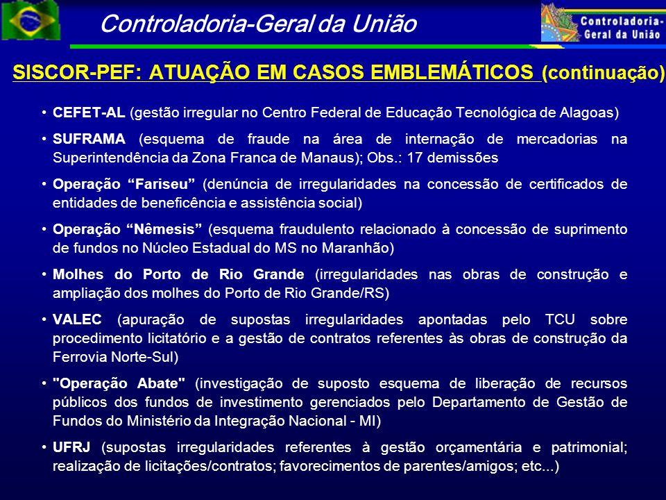 Controladoria-Geral da União SISCOR-PEF: ATUAÇÃO EM CASOS DE MENOR REPERCUSSÃO MIDIÁTICA Operação Sertão/Guariroba (PF/MPS) - 31 expulsões / 6 susp / 4 advert Operação Euterpe (PF/IBAMA) - 24 expulsões Operação Pacioli (PF/MPS) - 8 expulsões / 7 suspensões / 2 advert Operação Buritis (PF/MJ) - 9 expulsões / 3 suspensões Operação Monte Líbano (PF/MME) - 6 expulsões / 2 suspensões Operação Macunaíma (PF/MJ) - 8 expulsões / 2 suspensões Operação Matinta Pereira (PF/MTE) - 7 expulsões / 9 suspensões Operação Zaqueu (PF/MTE) - 10 expulsões Operação Isaías (PF/IBAMA) - 5 expulsões / 1 advertência Operação Daniel (PF/IBAMA) - 7 expulsões Operação Freud (PF/MPS) - 6 expulsões / 1 advertência Operação Matusalém (PF/MPS) - 5 expulsões / 1 suspensão Operação Setembro Negro (PF/MPS) - 5 expulsões / 1 suspensão Operação Xingu (PF/MPS) - 4 expulsões