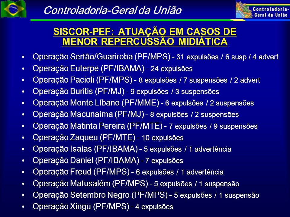 Controladoria-Geral da União SISCOR-PEF: ATUAÇÃO EM CASOS DE MENOR REPERCUSSÃO MIDIÁTICA Operação Sertão/Guariroba (PF/MPS) - 31 expulsões / 6 susp /