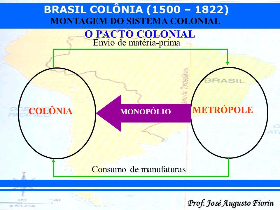 BRASIL COLÔNIA (1500 – 1822) Prof. José Augusto Fiorin MONTAGEM DO SISTEMA COLONIAL O PACTO COLONIAL COLÔNIA METRÓPOLE MONOPÓLIO Consumo de manufatura