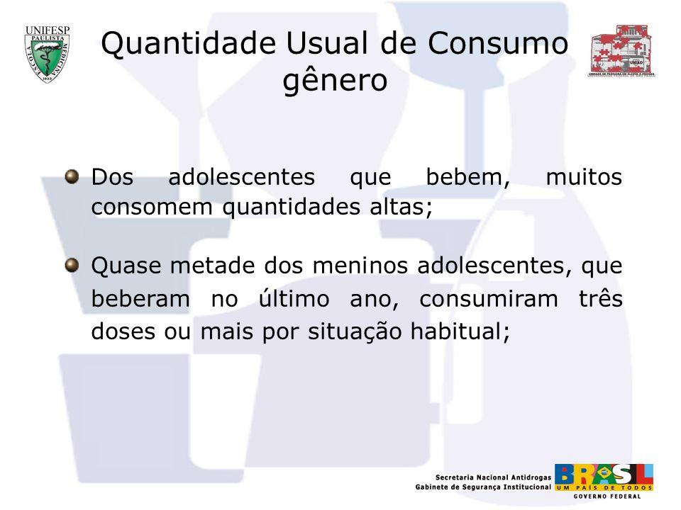 Dos adolescentes que bebem, muitos consomem quantidades altas; Quase metade dos meninos adolescentes, que beberam no último ano, consumiram três doses