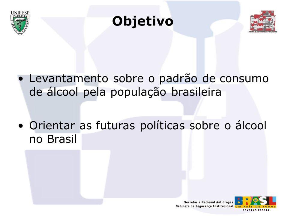 Objetivo Levantamento sobre o padrão de consumo de álcool pela população brasileira Orientar as futuras políticas sobre o álcool no Brasil