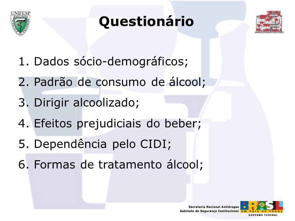 Questionário 1. Dados sócio-demográficos; 2. Padrão de consumo de álcool; 3. Dirigir alcoolizado; 4. Efeitos prejudiciais do beber; 5. Dependência pel