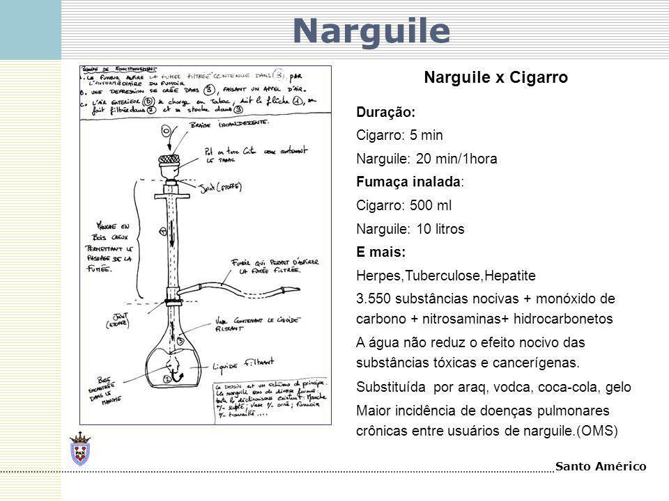 Santo Américo Narguile x Cigarro Duração: Cigarro: 5 min Narguile: 20 min/1hora Fumaça inalada: Cigarro: 500 ml Narguile: 10 litros E mais: Herpes,Tub