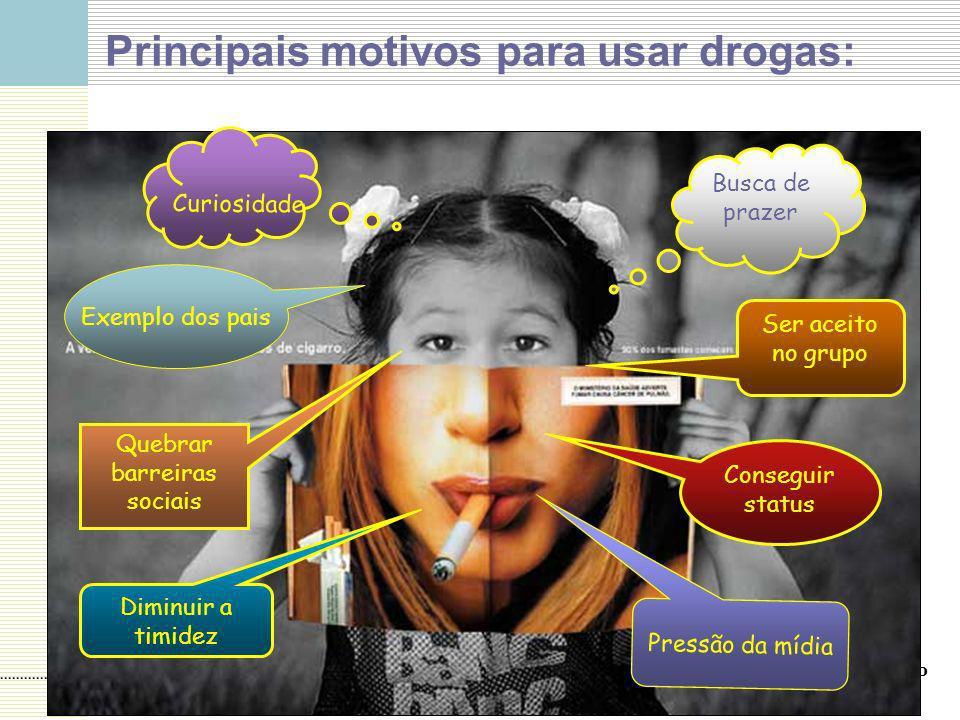 Santo Américo Principais motivos para usar drogas: Busca de prazer Ser aceito no grupo Quebrar barreiras sociais Conseguir status Diminuir a timidez C