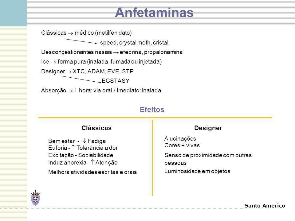 Santo Américo Designer Anfetaminas Clássicas médico (metilfenidato) speed, crystal meth, cristal Descongestionantes nasais efedrina, propalonamina Ice