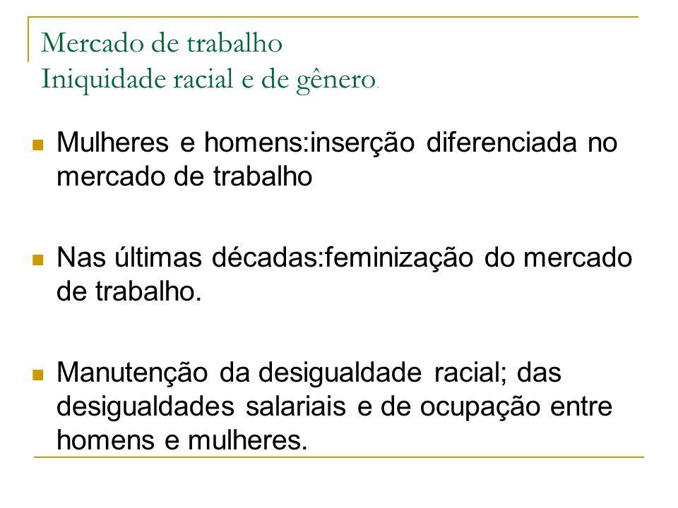 Mercado de trabalho Iniquidade racial e de gênero. Mulheres e homens:inserção diferenciada no mercado de trabalho Nas últimas décadas:feminização do m