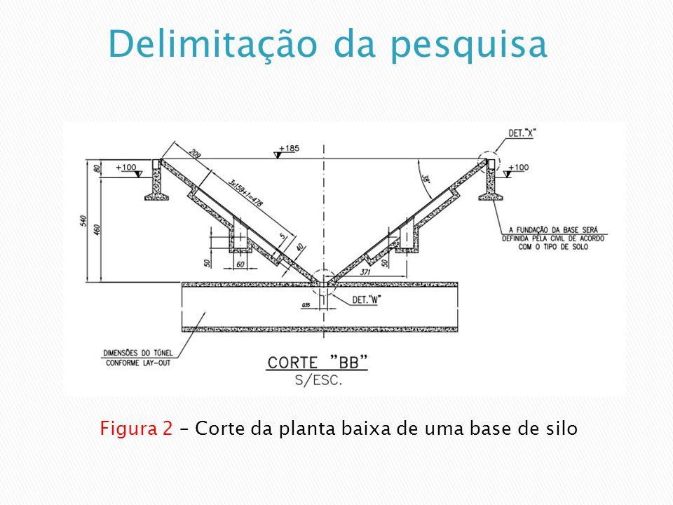 Figura 2 – Corte da planta baixa de uma base de silo